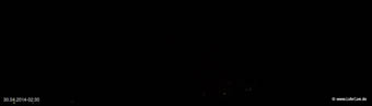 lohr-webcam-30-04-2014-02:30