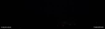 lohr-webcam-12-08-2014-05:20