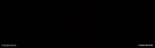 lohr-webcam-17-02-2014-00:10