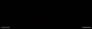 lohr-webcam-17-02-2014-00:50