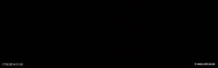 lohr-webcam-17-02-2014-01:00