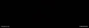 lohr-webcam-17-02-2014-01:20