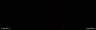 lohr-webcam-17-02-2014-02:30