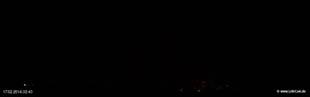 lohr-webcam-17-02-2014-02:40