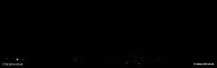 lohr-webcam-17-02-2014-03:40