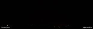 lohr-webcam-17-02-2014-04:00