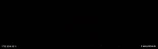 lohr-webcam-17-02-2014-05:10