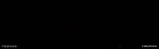 lohr-webcam-17-02-2014-05:30