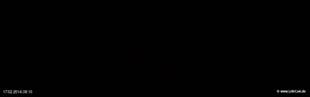 lohr-webcam-17-02-2014-06:10