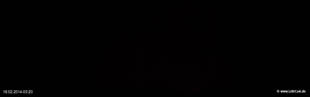 lohr-webcam-18-02-2014-03:20