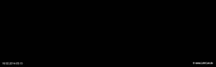 lohr-webcam-18-02-2014-05:10