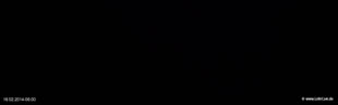 lohr-webcam-18-02-2014-06:00