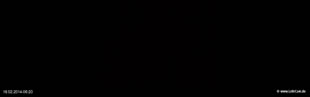 lohr-webcam-18-02-2014-06:20
