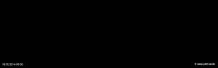 lohr-webcam-18-02-2014-06:30