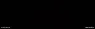 lohr-webcam-20-02-2014-03:30
