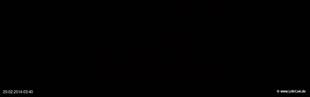 lohr-webcam-20-02-2014-03:40