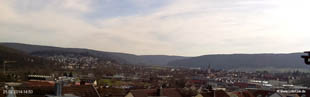 lohr-webcam-25-02-2014-14:50
