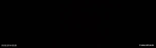 lohr-webcam-03-02-2014-02:20