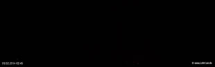 lohr-webcam-03-02-2014-02:40