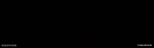 lohr-webcam-03-02-2014-03:30