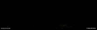 lohr-webcam-03-02-2014-03:40