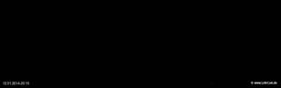 lohr-webcam-12-01-2014-20:10
