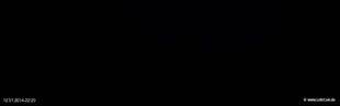 lohr-webcam-12-01-2014-22:20