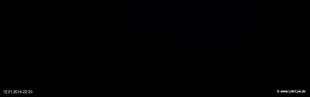 lohr-webcam-12-01-2014-22:30