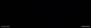 lohr-webcam-12-01-2014-22:40