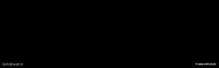 lohr-webcam-12-01-2014-23:10