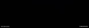 lohr-webcam-12-01-2014-23:30