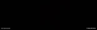lohr-webcam-13-01-2014-00:00