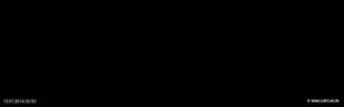 lohr-webcam-13-01-2014-00:50