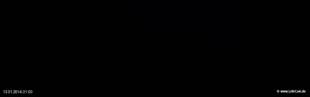 lohr-webcam-13-01-2014-01:00