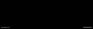 lohr-webcam-13-01-2014-01:10