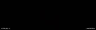 lohr-webcam-13-01-2014-01:20