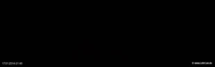 lohr-webcam-17-01-2014-21:40