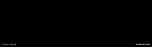 lohr-webcam-17-01-2014-21:50