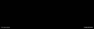 lohr-webcam-17-01-2014-22:50