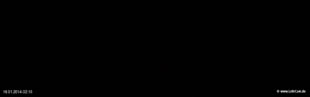 lohr-webcam-18-01-2014-02:10