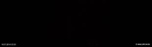 lohr-webcam-18-01-2014-03:30