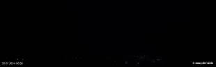 lohr-webcam-20-01-2014-00:20