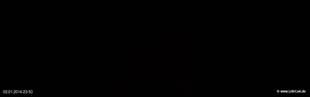 lohr-webcam-02-01-2014-23:50
