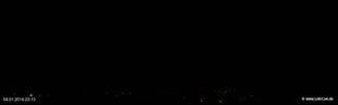 lohr-webcam-04-01-2014-23:10