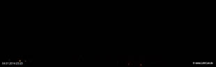 lohr-webcam-04-01-2014-23:20