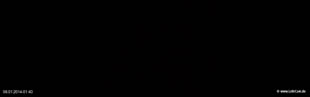 lohr-webcam-06-01-2014-01:40
