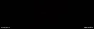 lohr-webcam-09-01-2014-00:30