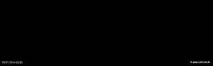lohr-webcam-09-01-2014-02:50