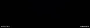 lohr-webcam-06-03-2014-06:10