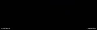 lohr-webcam-07-03-2014-05:50